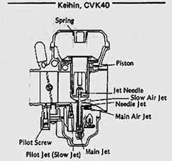 Starter 1972 Chevy Truck Wiring Diagram moreover Polaris 330 Wiring Diagram further S 283 John Deere Z910a Parts also Kawasaki Atv 750 Engine Diagram as well Carburetor Linkage For Briggs And Stratton Engine Diagram. on kawasaki engine parts diagrams