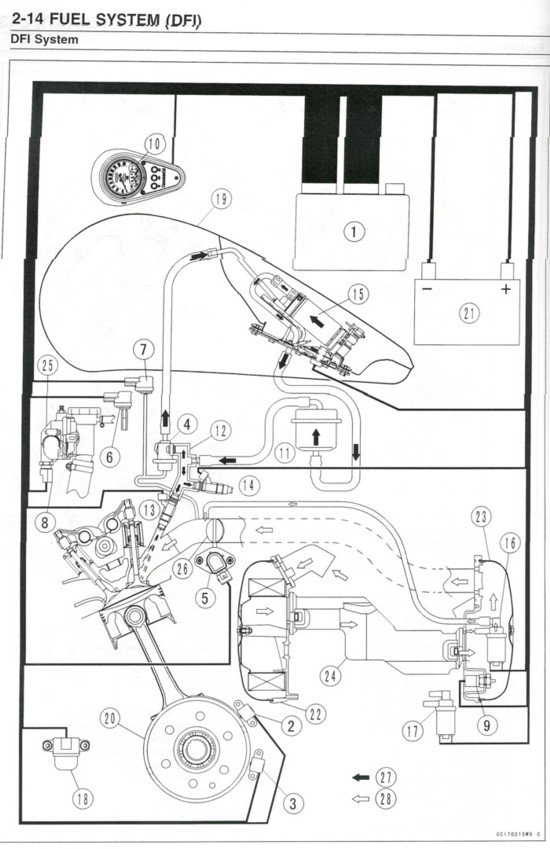 l1_fuel_parts_diagram the vulcan fi fuel system 1997 Kawasaki Vulcan 1500 at n-0.co