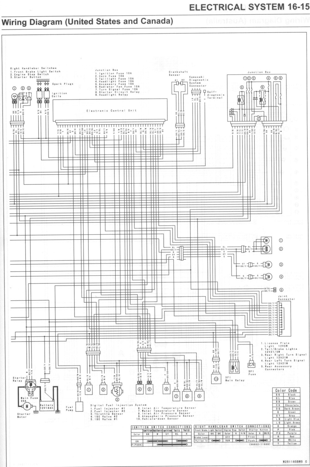 vulcan 1500 wiring diagram all kind of wiring diagrams. Black Bedroom Furniture Sets. Home Design Ideas