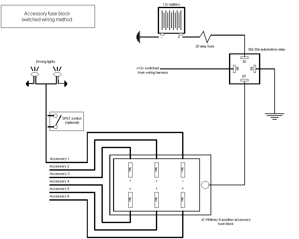 To Install Auxiliary Fuse Box Diagram Wiring Diagram Inspection Inspection Consorziofiuggiturismo It