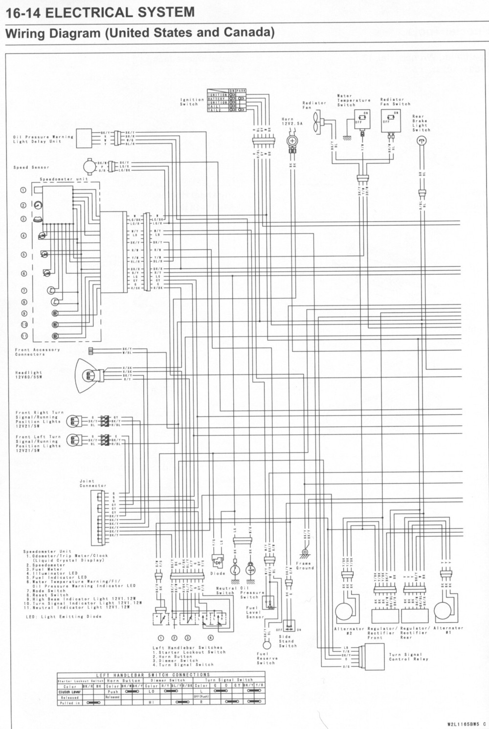 1998 Kawasaki Wiring Diagrams Diagram Services Zx9r 1500 Trusted U2022 Rh Weneedradio Org